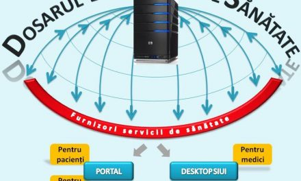 Dosarul electronic de sănătate (DES)- un risc la adresa drepturilor și libertăților fundamentale