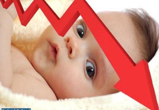 Drama României: numărul copiilor născuți a scăzut cu 40% față de anul 1990. Motivele care au dus la acest declin demografic
