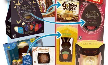 """Corectitudinea politică elimină și cuvântul """"Paști"""". În Marea Britanie ouăle de Paști au devenit doar """"ouă de ciocolată"""""""