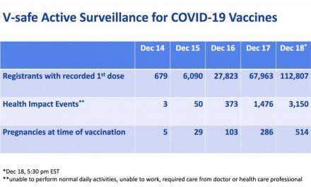 Motivele simple și clare pentru care nu mă voi vaccina