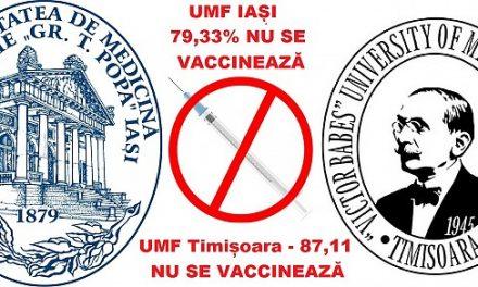 ELITA MEDICINEI DIN ROMÂNIA NU SE VACCINEAZĂ. Aproape 90% din profesorii universitari de la Timișoara și 80% din cei de la UMF Iași NU SE VACCINEAZĂ. De asemenea, 60% din întreg personalul Academiei Naționale de Informații. Trageți singuri concluziile